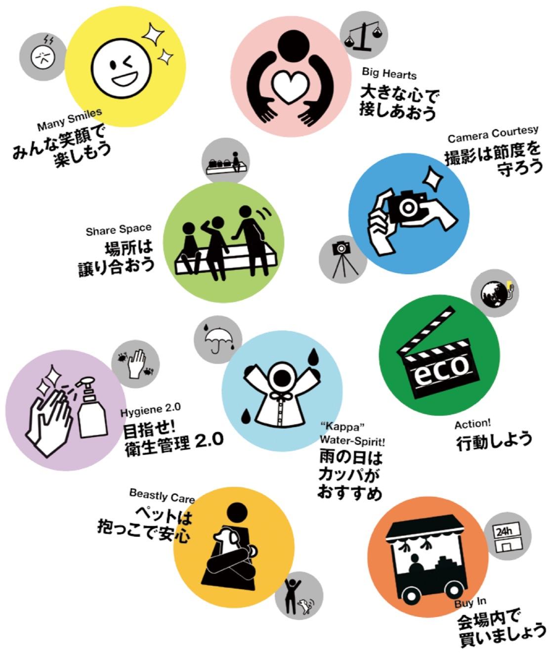 wmdf-way-icons